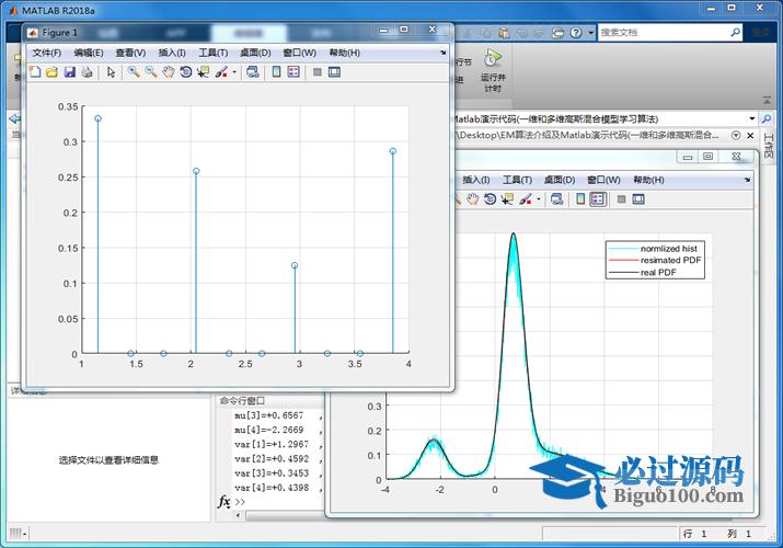 算法设计与分析 pdf_EM算法介绍及Matlab演示代码(一维和多维高斯混合模型学习算法 ...